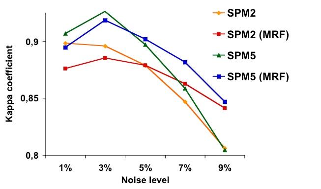SPM2-SPM5-MRF